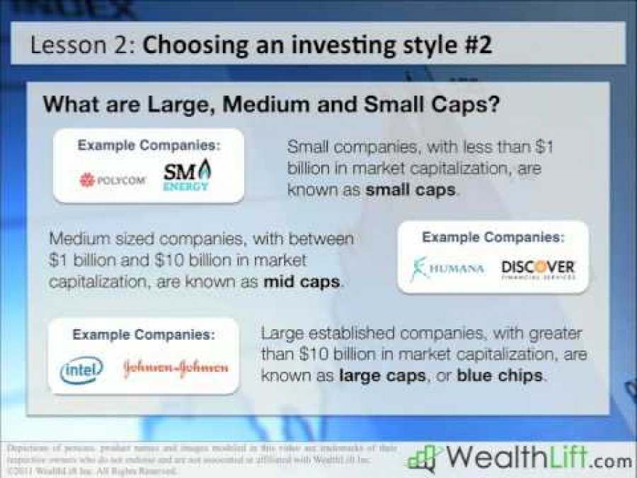 Stock Investing Lesson 2 - Stock Investing Strategies